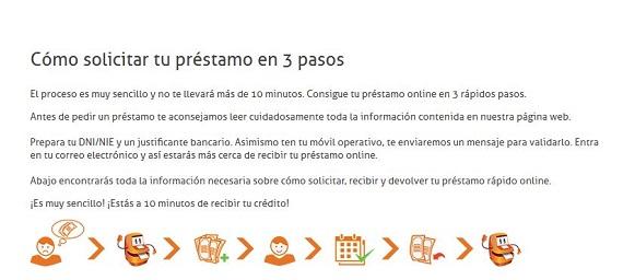 creditocajero.es créditos y condiciones