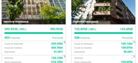 Housers: opiniones y comentarios del portal para inversores