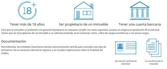 sofkredit garantía hipotecaria